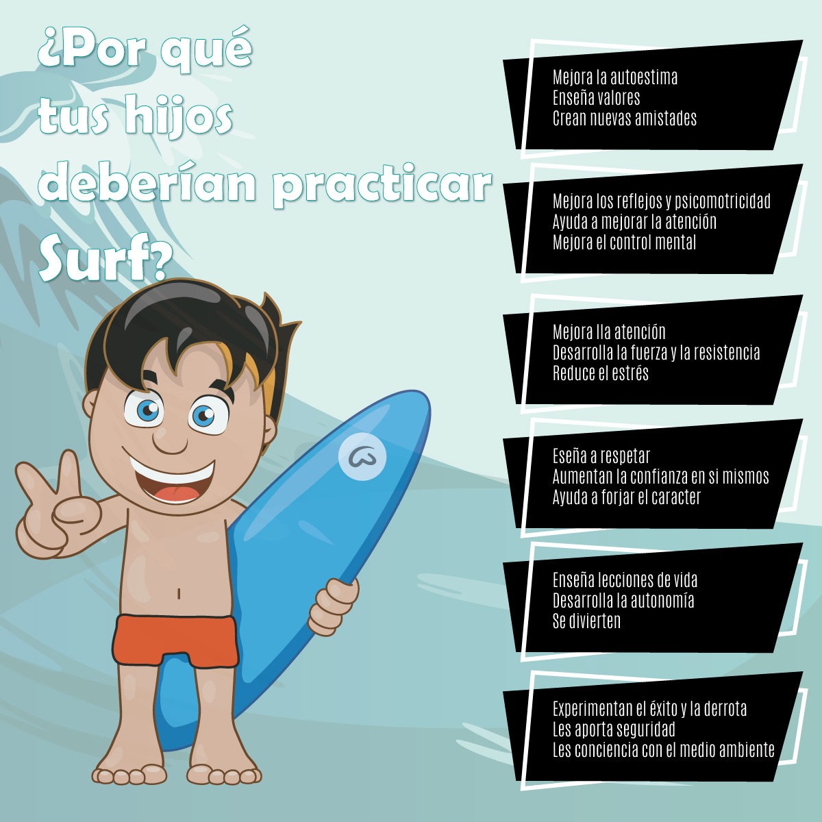 practicar surf -infografía surf