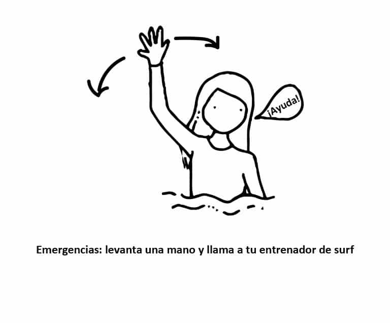 Seguridad en el surf: Haz la señal de ayuda a tu coach si te ves en peligro
