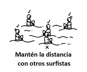 Mantén la distancia con otros surfistas